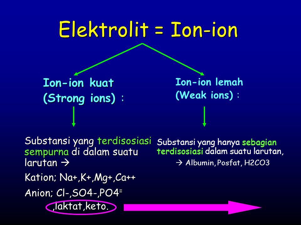 Elektrolit = Ion-ion Ion-ion kuat (Strong ions) : Substansi yang terdisosiasi sempurna di dalam suatu larutan  Kation; Na+,K+,Mg+,Ca++ Anion; Cl-,SO4