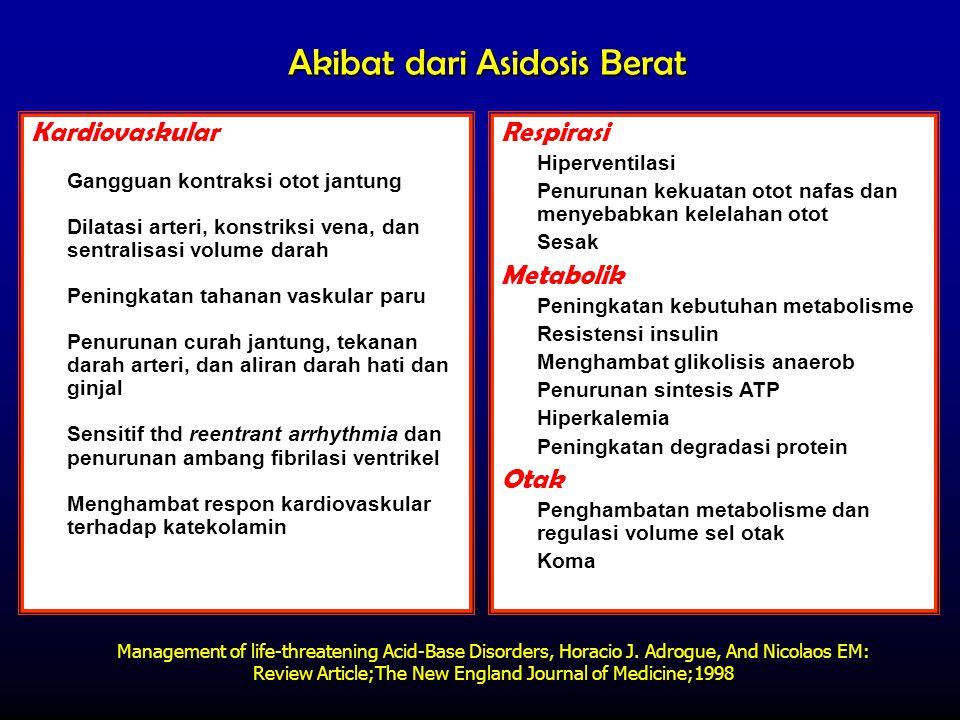 Asidosis Respiratori [HCO 3 - ] P CO 2 = 8040 20 pH 7.07.27.47.67.8 10 20 30 40 50 Asidosis Respiratori Respiratori kompensasi =  [HCO 3 - ] Penyebab: 1)PPOK, gagal jantung kronik, bbrp penyakit paru 2) Obat anestesi Asidosis Respiratori terkompensasi Respiratori terkompensasi