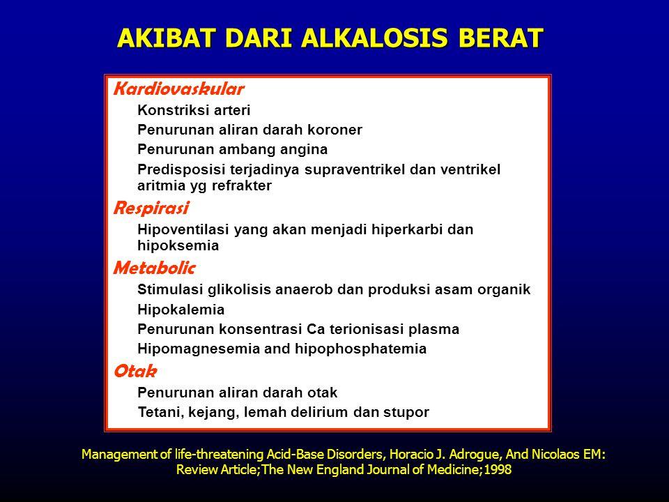 Metabolic Alkalosis [ HCO 3 - ] P CO 2 = 8040 20 pH 7.07.27.47.67.8 10 20 30 40 50 Alkalosis Metabolik Metabolik kompensasi =  PCO 2 Penyebab: 1)Intake basa >> 2)Kehilangan asam (muntah, penyedotan lambung) Alkalosis Metabolik terkompensasi Metabolik terkompensasi