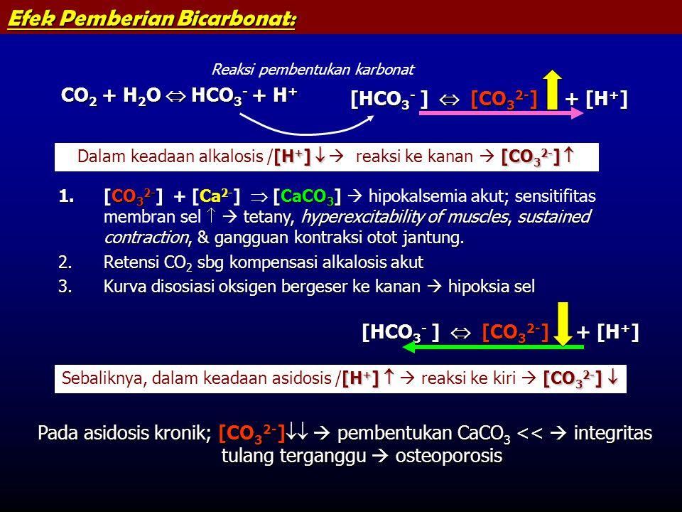 Pada asidosis kronik; [CO 3 2- ]   pembentukan CaCO 3 <<  integritas tulang terganggu  osteoporosis CO2 + H2O  HCO3- + H+ Dalam keadaan alkalosi