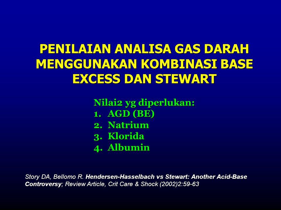 PENILAIAN ANALISA GAS DARAH MENGGUNAKAN KOMBINASI BASE EXCESS DAN STEWART Nilai2 yg diperlukan: 1.A GD (BE) 2.N atrium 3.K lorida 4.A lbumin Story DA,