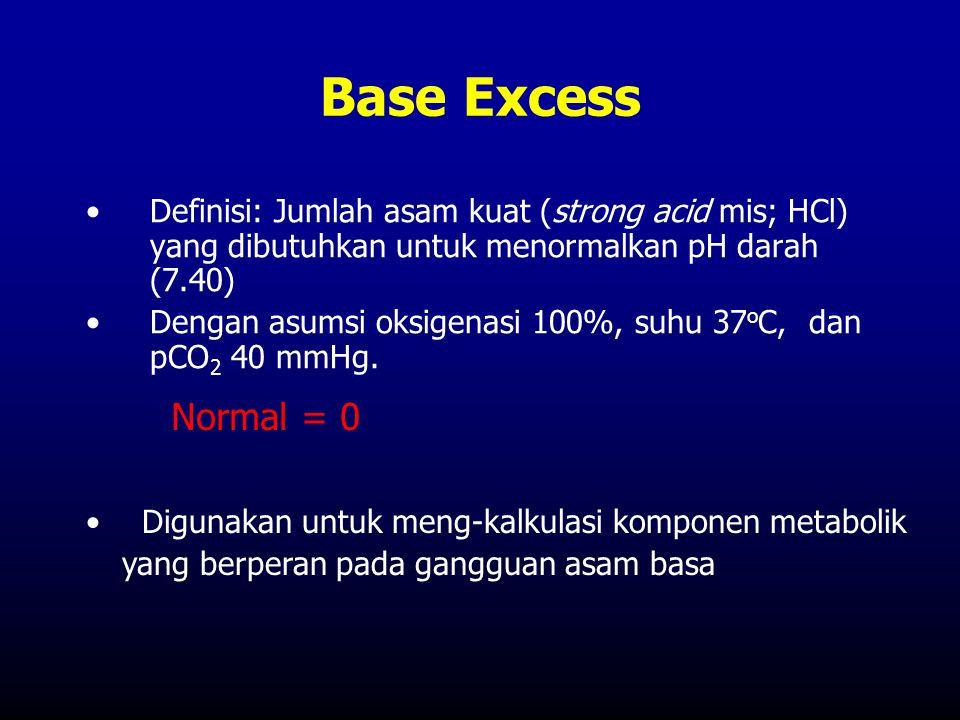 Base Excess •Definisi: Jumlah asam kuat (strong acid mis; HCl) yang dibutuhkan untuk menormalkan pH darah (7.40) •Dengan asumsi oksigenasi 100%, suhu