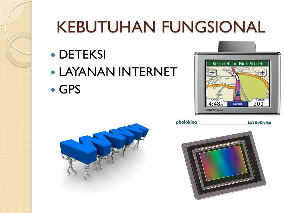 KEBUTUHAN FUNGSIONAL  DETEKSI  LAYANAN INTERNET  GPS