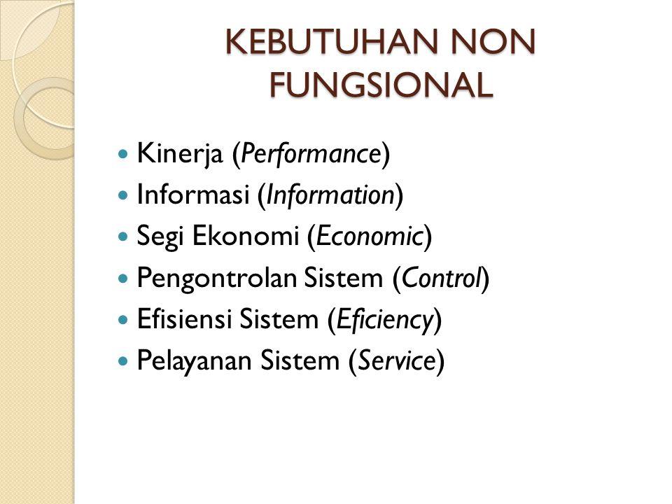 KEBUTUHAN NON FUNGSIONAL  Kinerja (Performance)  Informasi (Information)  Segi Ekonomi (Economic)  Pengontrolan Sistem (Control)  Efisiensi Siste