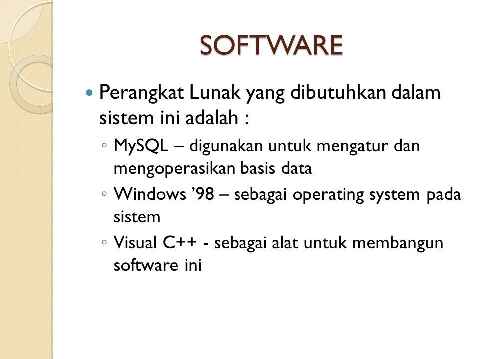 SOFTWARE  Perangkat Lunak yang dibutuhkan dalam sistem ini adalah : ◦ MySQL – digunakan untuk mengatur dan mengoperasikan basis data ◦ Windows '98 –
