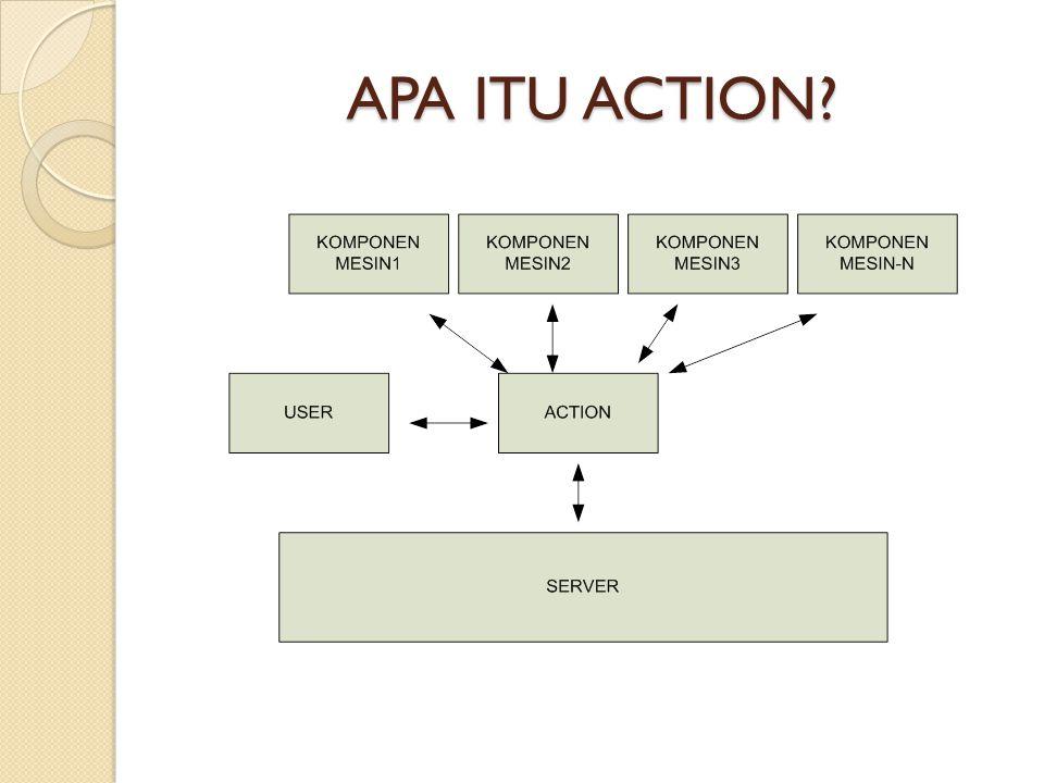 TUJUAN ACTION  Tujuan dari sistem Auto-Detection ini adalah untuk mempermudah pengendara untuk mengetahui kerusakan dari kendaraannya, dapat mengantisipasi kerusakan dan sekaligus dapat mengetahui dimana letak kerusakan dari mesin.
