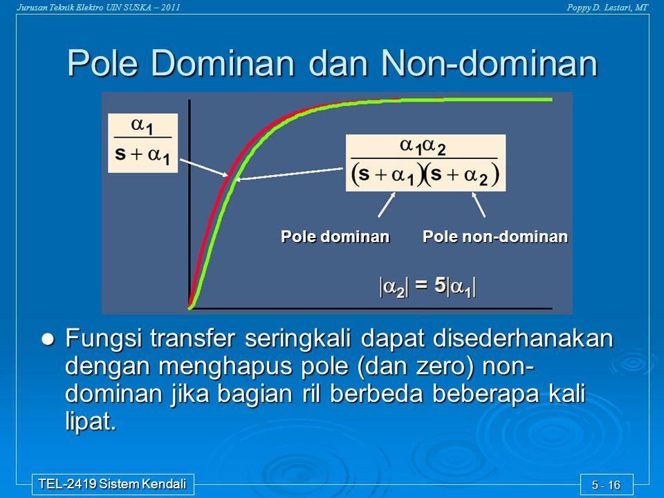 Jurusan Teknik Elektro UIN SUSKA – 2011Poppy D. Lestari, MT TEL-2419 Sistem Kendali 5 - 16 Pole Dominan dan Non-dominan  Fungsi transfer seringkali d