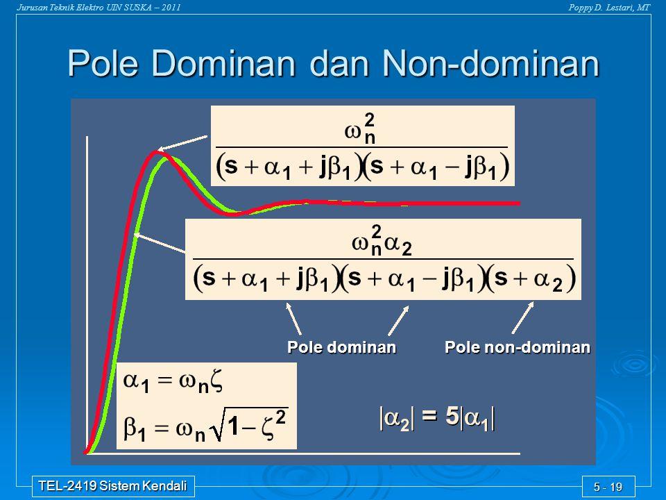 Jurusan Teknik Elektro UIN SUSKA – 2011Poppy D. Lestari, MT TEL-2419 Sistem Kendali 5 - 19 Pole Dominan dan Non-dominan Pole dominan Pole non-dominan