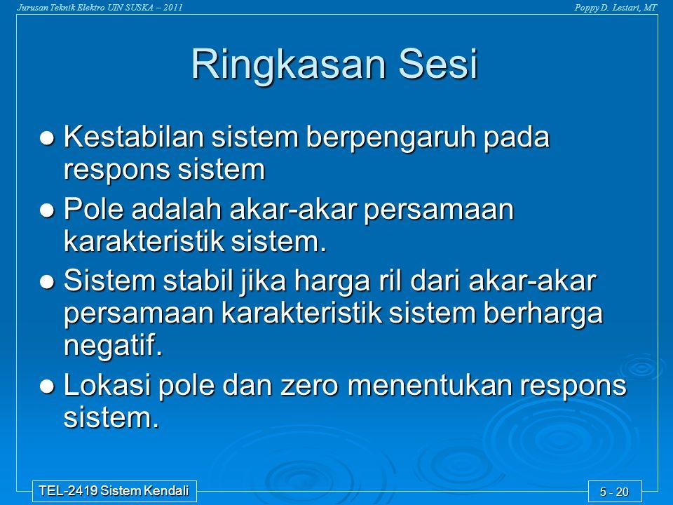 Jurusan Teknik Elektro UIN SUSKA – 2011Poppy D. Lestari, MT TEL-2419 Sistem Kendali 5 - 20 Ringkasan Sesi  Kestabilan sistem berpengaruh pada respons