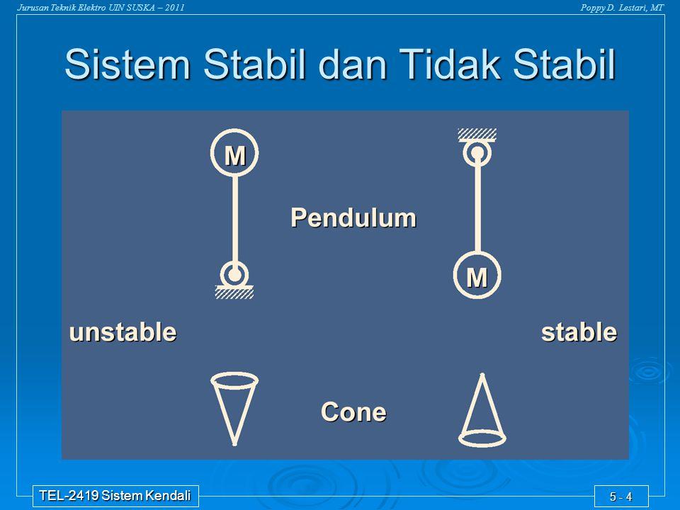 Jurusan Teknik Elektro UIN SUSKA – 2011Poppy D. Lestari, MT TEL-2419 Sistem Kendali 5 - 4 Sistem Stabil dan Tidak Stabil