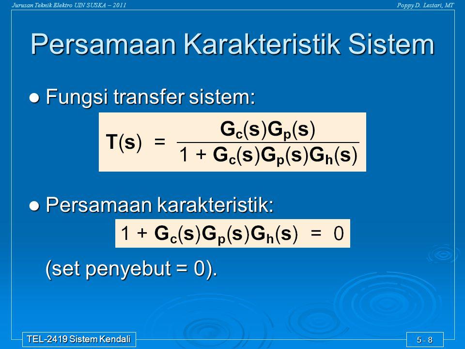 Jurusan Teknik Elektro UIN SUSKA – 2011Poppy D. Lestari, MT TEL-2419 Sistem Kendali 5 - 8 Persamaan Karakteristik Sistem  Fungsi transfer sistem:  P