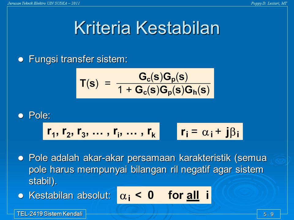 Jurusan Teknik Elektro UIN SUSKA – 2011Poppy D. Lestari, MT TEL-2419 Sistem Kendali 5 - 9 Kriteria Kestabilan  Fungsi transfer sistem:  Pole:  Pole