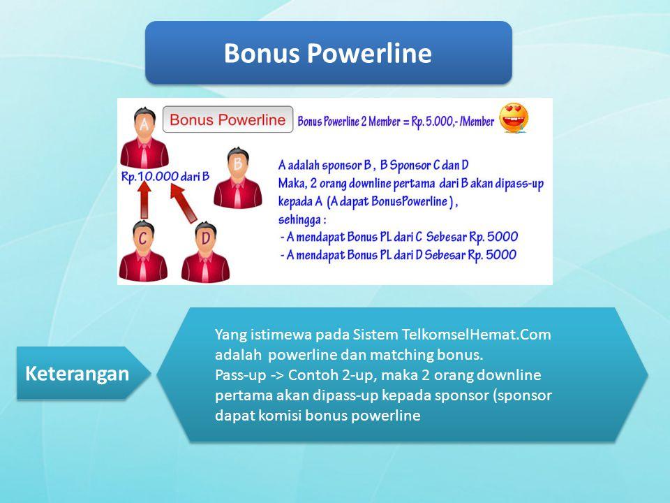 Bonus Powerline Bonus Powerline Keterangan Yang istimewa pada Sistem TelkomselHemat.Com adalah powerline dan matching bonus. Pass-up -> Contoh 2-up, m