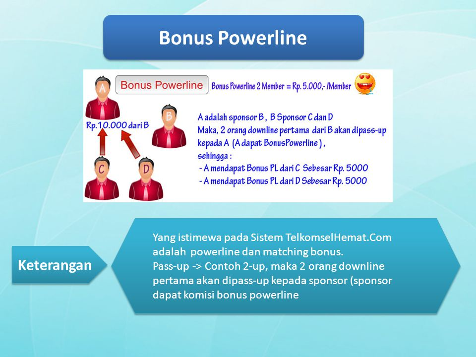 TelkomselHemat.Com merancang Bonus Titik hanya sedalam 5 Level agar lebih cepat dicapai oleh member dan dengan jumlah bonus yang semakin ke bawah semakin besar (bukan semakin kecil).