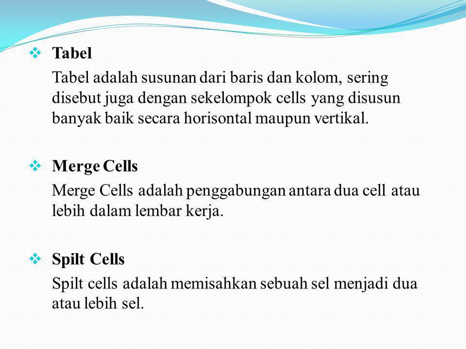  Tabel Tabel adalah susunan dari baris dan kolom, sering disebut juga dengan sekelompok cells yang disusun banyak baik secara horisontal maupun verti