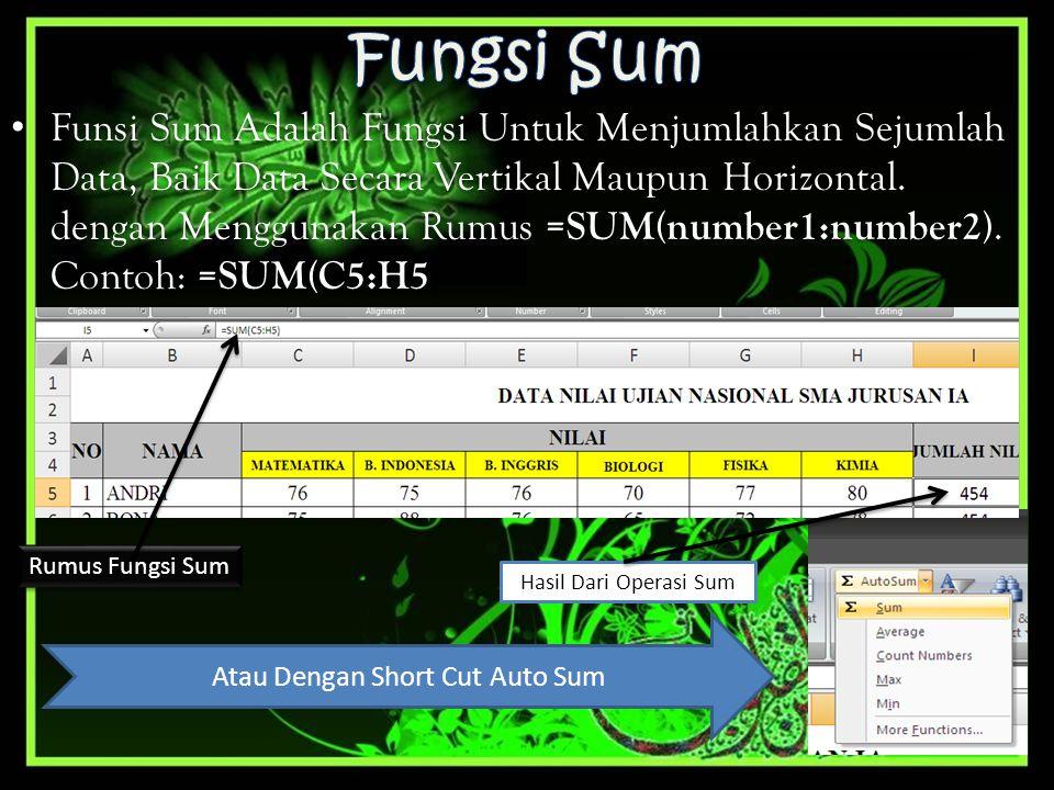 • Funsi Sum Adalah Fungsi Untuk Menjumlahkan Sejumlah Data, Baik Data Secara Vertikal Maupun Horizontal. dengan Menggunakan Rumus =SUM(number1:number2