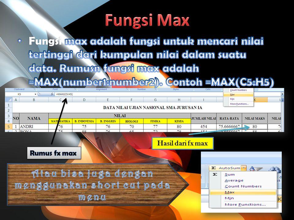 Hasil dari fx max