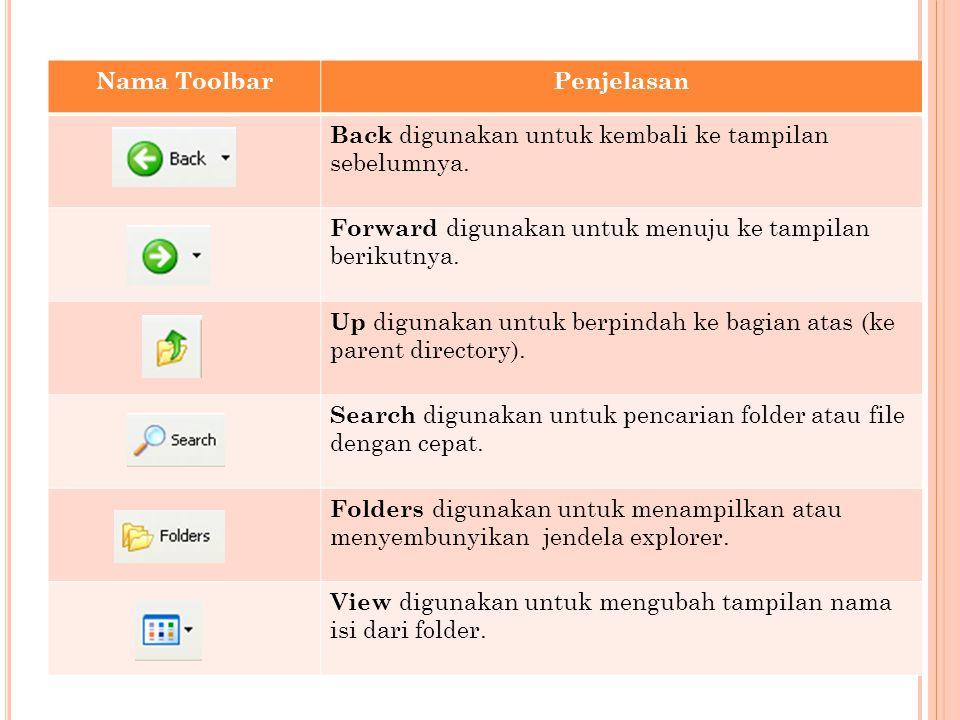 Nama ToolbarPenjelasan Back digunakan untuk kembali ke tampilan sebelumnya. Forward digunakan untuk menuju ke tampilan berikutnya. Up digunakan untuk
