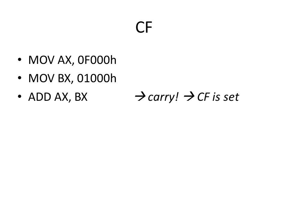 CF • MOV AX, 0F000h • MOV BX, 01000h • ADD AX, BX  carry!  CF is set