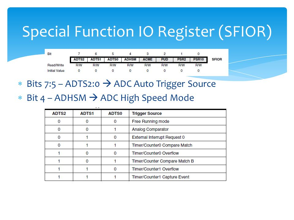  Bits 7:5 – ADTS2:0  ADC Auto Trigger Source  Bit 4 – ADHSM  ADC High Speed Mode Special Function IO Register (SFIOR)