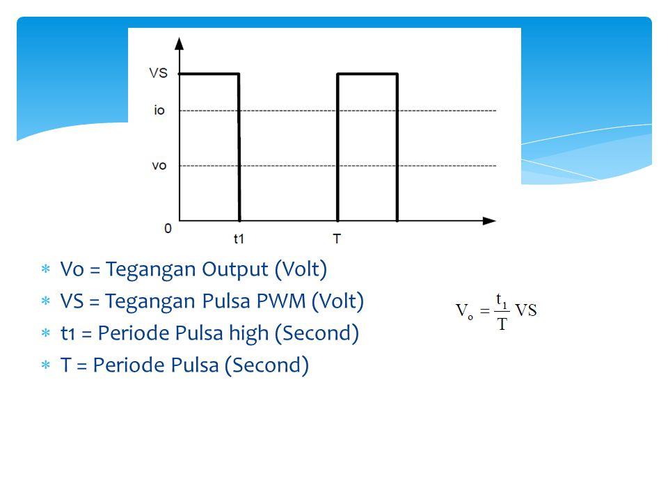  Vo = Tegangan Output (Volt)  VS = Tegangan Pulsa PWM (Volt)  t1 = Periode Pulsa high (Second)  T = Periode Pulsa (Second)
