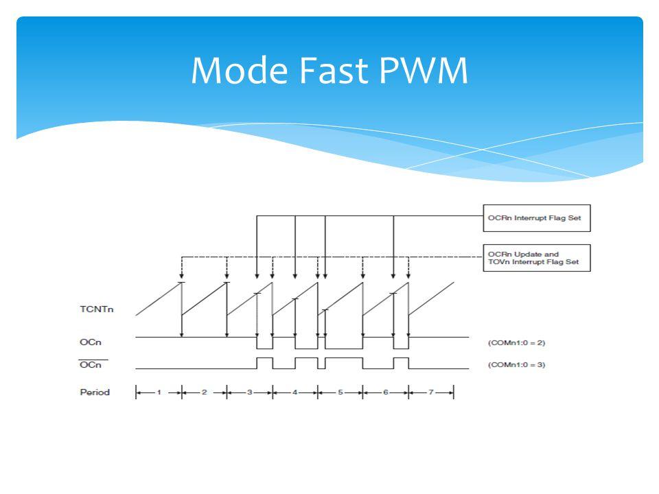  Mode fast Pulse Width Modulation  memberikan pilihan dengan membangkitan gelombang PWM yang berfrekuensi tinggi  Mode Fast PWM berbeda dengan mode