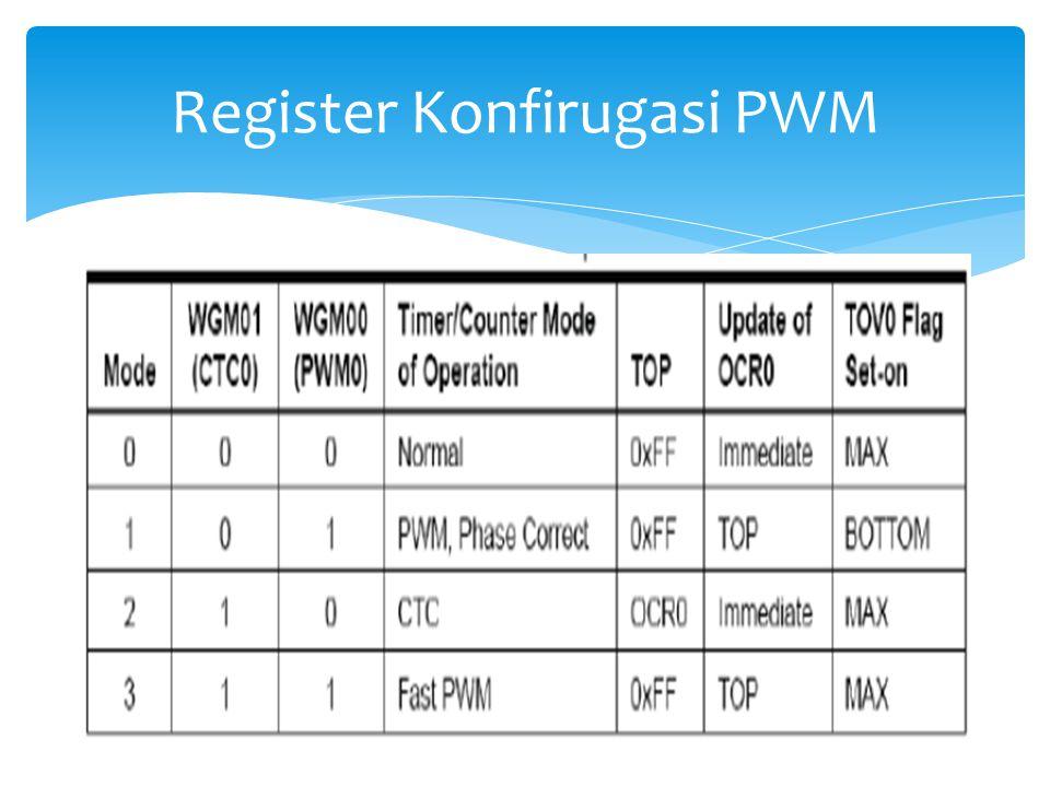  Timer/Counter Control Register TCCR  Bit 7 – FOC0  Force Output Compare, bit ini hanya aktif ketika bit WGMO0 menspesifikan mode non- PWM  Bit 6,