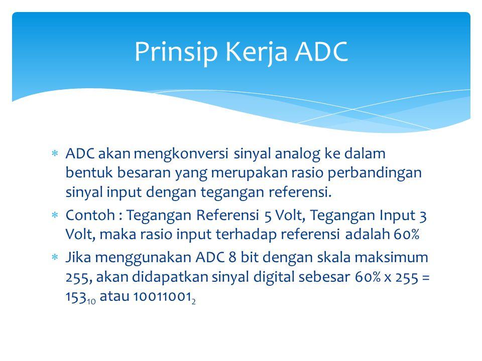  Signal = (sample/max_output)*V_referensi = (153/255) * 5 = 3 Volt  Pada AVR umumnya ADC memiliki resolusi sebesar 10 bit dengan tegangan referensi maksimum sebesar 5 Volt.