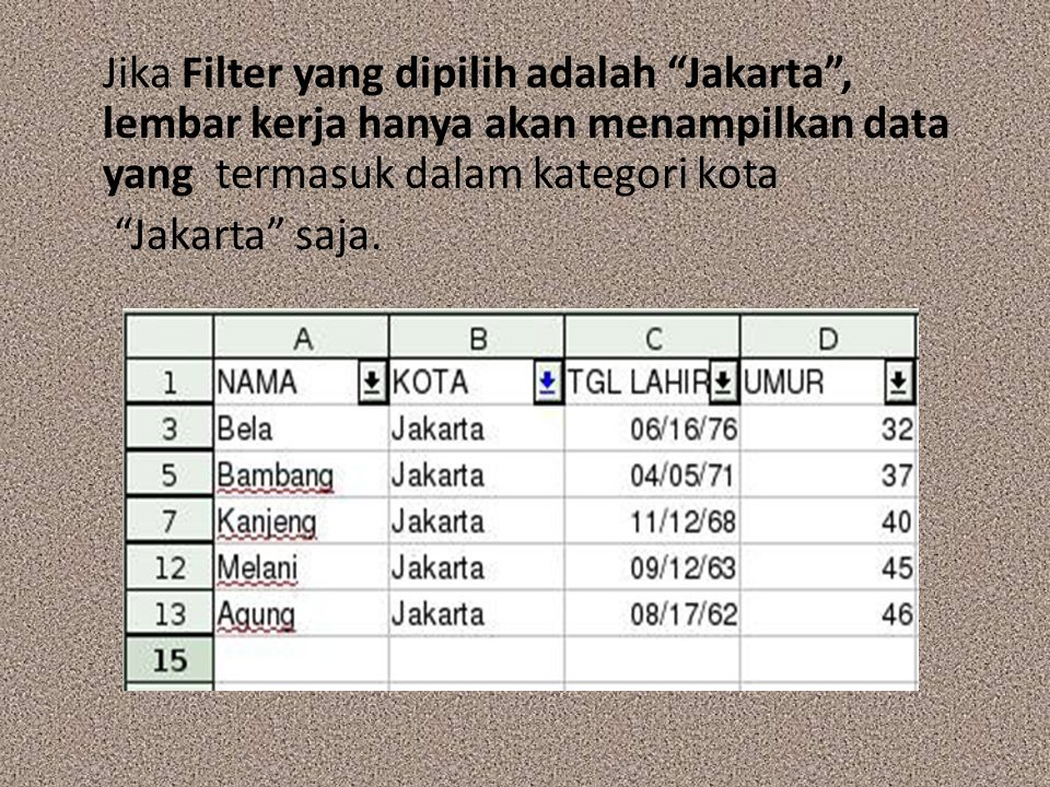 "Jika Filter yang dipilih adalah ""Jakarta"", lembar kerja hanya akan menampilkan data yang termasuk dalam kategori kota ""Jakarta"" saja."