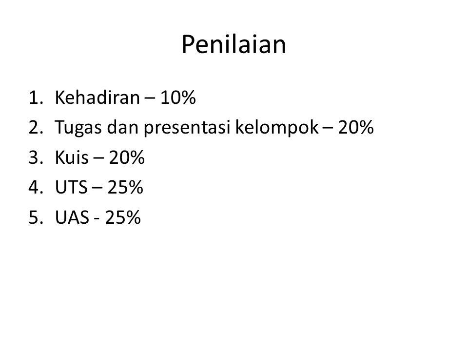 Penilaian 1.Kehadiran – 10% 2.Tugas dan presentasi kelompok – 20% 3.Kuis – 20% 4.UTS – 25% 5.UAS - 25%