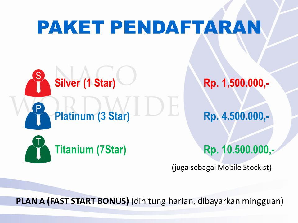 PAKET PENDAFTARAN Silver (1 Star)Rp.1,500.000,- Platinum (3 Star)Rp.