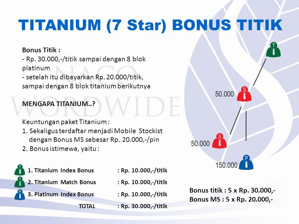 TITANIUM (7 Star) BONUS TITIK Bonus Titik : - Rp.