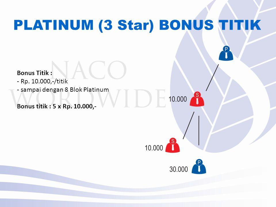 PLATINUM (3 Star) BONUS TITIK Bonus Titik : - Rp.