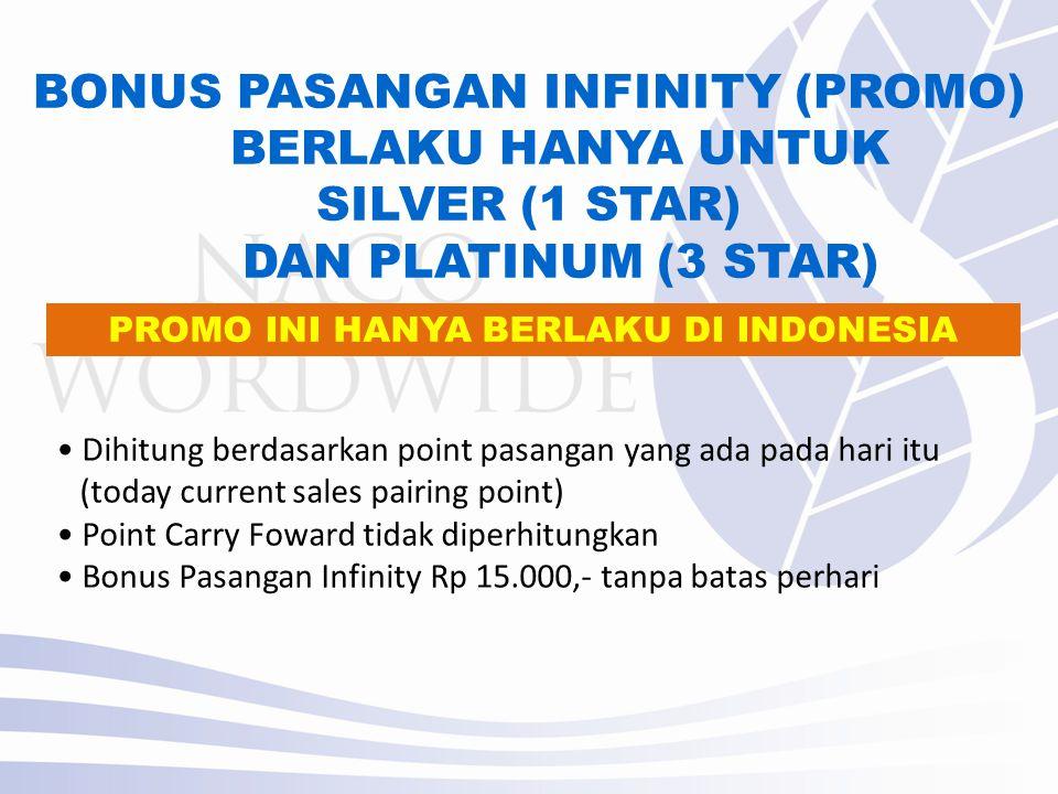 BONUS PASANGAN INFINITY (PROMO) BERLAKU HANYA UNTUK SILVER (1 STAR) DAN PLATINUM (3 STAR) • Dihitung berdasarkan point pasangan yang ada pada hari itu (today current sales pairing point) • Point Carry Foward tidak diperhitungkan • Bonus Pasangan Infinity Rp 15.000,- tanpa batas perhari PROMO INI HANYA BERLAKU DI INDONESIA