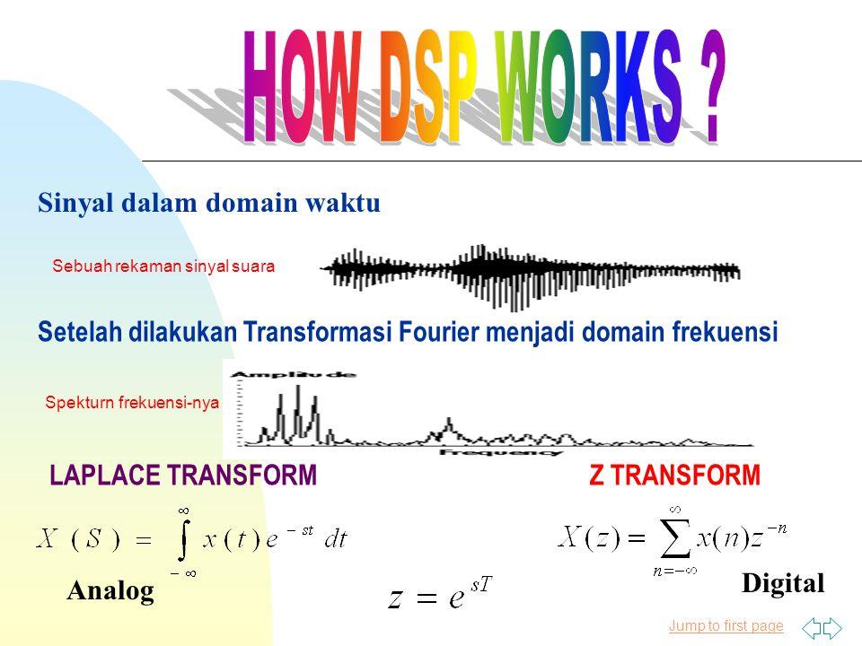 Jump to first page Setelah dilakukan Transformasi Fourier menjadi domain frekuensi Sinyal dalam domain waktu LAPLACE TRANSFORMZ TRANSFORM Analog Digital Sebuah rekaman sinyal suara Spekturn frekuensi-nya