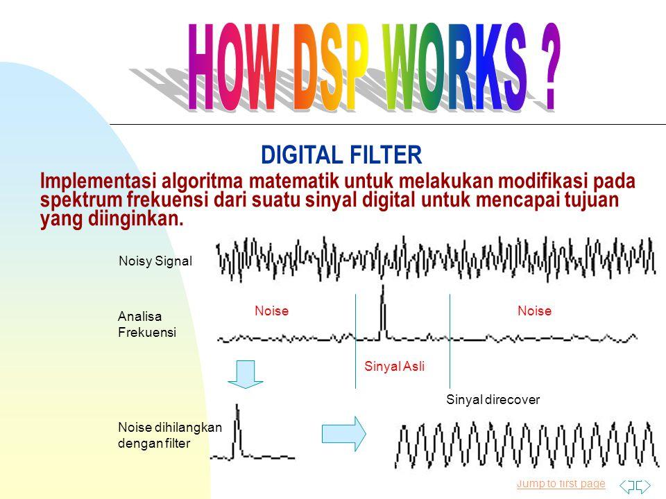 Jump to first page DIGITAL FILTER Implementasi algoritma matematik untuk melakukan modifikasi pada spektrum frekuensi dari suatu sinyal digital untuk mencapai tujuan yang diinginkan.