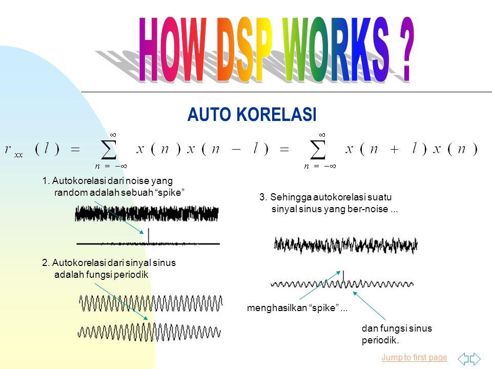 """Jump to first page AUTO KORELASI 1. Autokorelasi dari noise yang random adalah sebuah """"spike"""" 2. Autokorelasi dari sinyal sinus adalah fungsi periodik"""