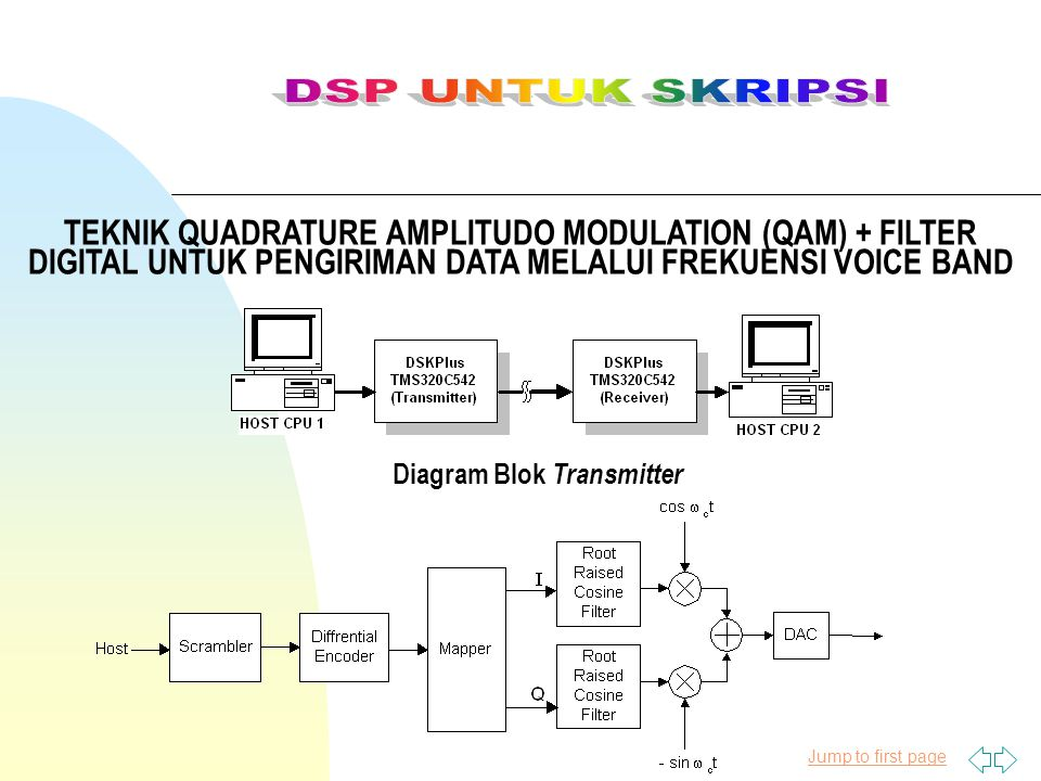 Jump to first page TEKNIK QUADRATURE AMPLITUDO MODULATION (QAM) + FILTER DIGITAL UNTUK PENGIRIMAN DATA MELALUI FREKUENSI VOICE BAND Diagram Blok Transmitter