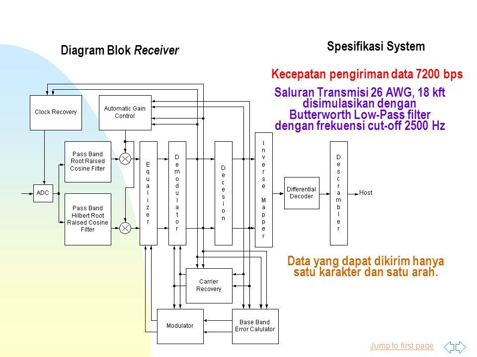Jump to first page Diagram Blok Receiver Spesifikasi System Kecepatan pengiriman data 7200 bps Saluran Transmisi 26 AWG, 18 kft disimulasikan dengan B