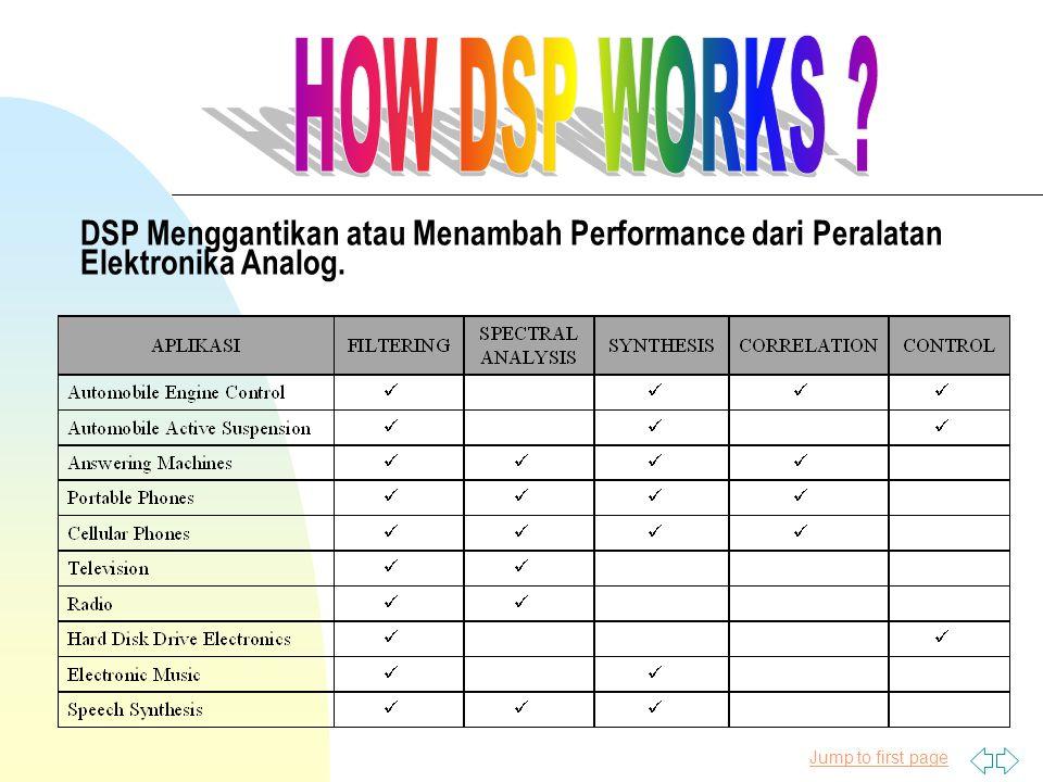 Jump to first page DSP Menggantikan atau Menambah Performance dari Peralatan Elektronika Analog.