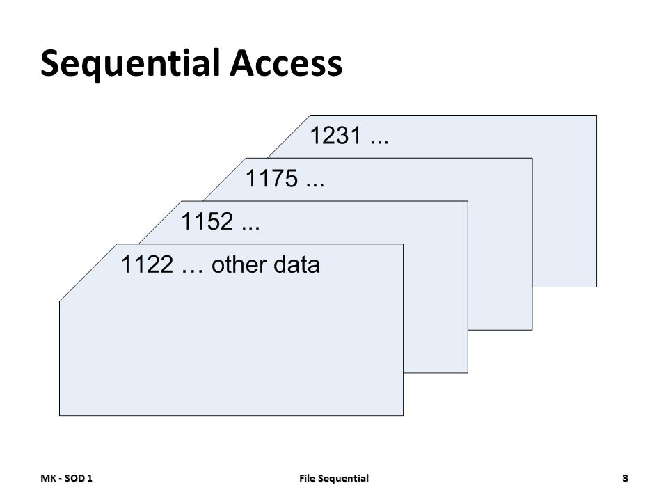 Sequential Access MK - SOD 1 File Sequential 3