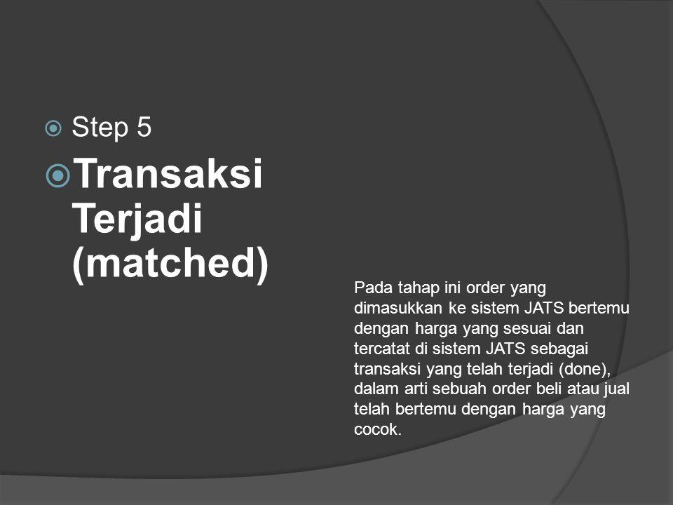  Step 5  Transaksi Terjadi (matched) Pada tahap ini order yang dimasukkan ke sistem JATS bertemu dengan harga yang sesuai dan tercatat di sistem JATS sebagai transaksi yang telah terjadi (done), dalam arti sebuah order beli atau jual telah bertemu dengan harga yang cocok.