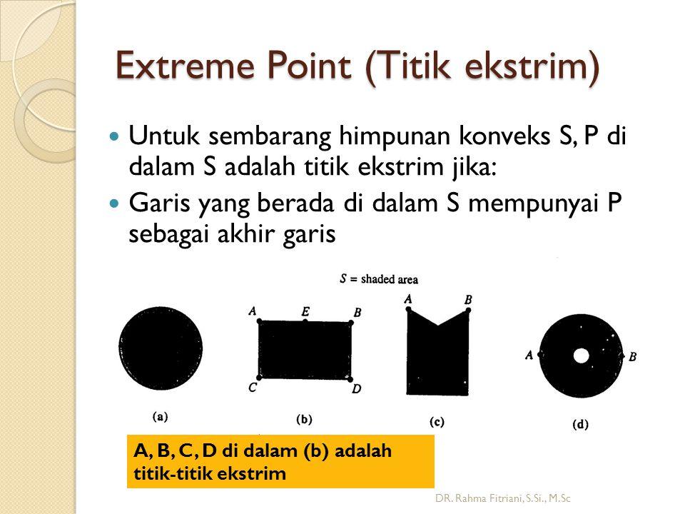 Extreme Point (Titik ekstrim)  Untuk sembarang himpunan konveks S, P di dalam S adalah titik ekstrim jika:  Garis yang berada di dalam S mempunyai P sebagai akhir garis DR.