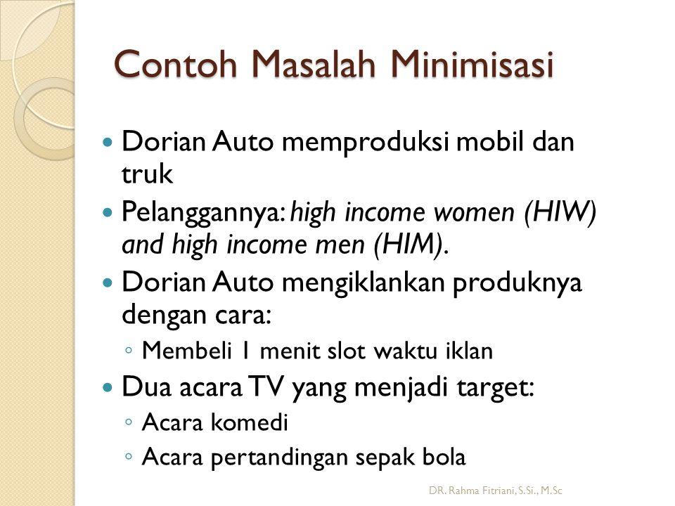 Contoh Masalah Minimisasi  Dorian Auto memproduksi mobil dan truk  Pelanggannya: high income women (HIW) and high income men (HIM).
