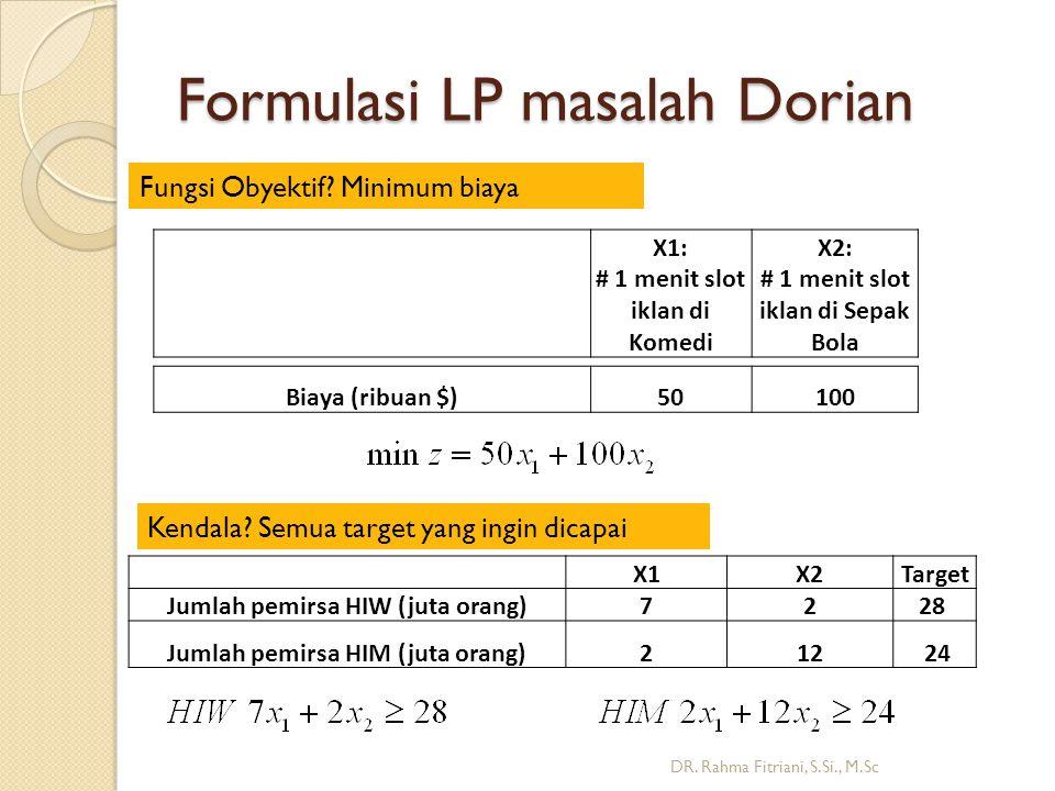 Formulasi LP masalah Dorian DR.Rahma Fitriani, S.Si., M.Sc Fungsi Obyektif.