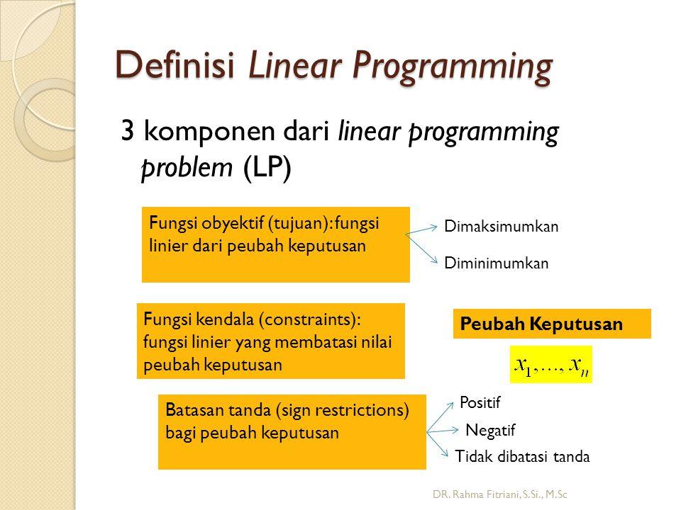 Definisi Linear Programming 3 komponen dari linear programming problem (LP) DR.
