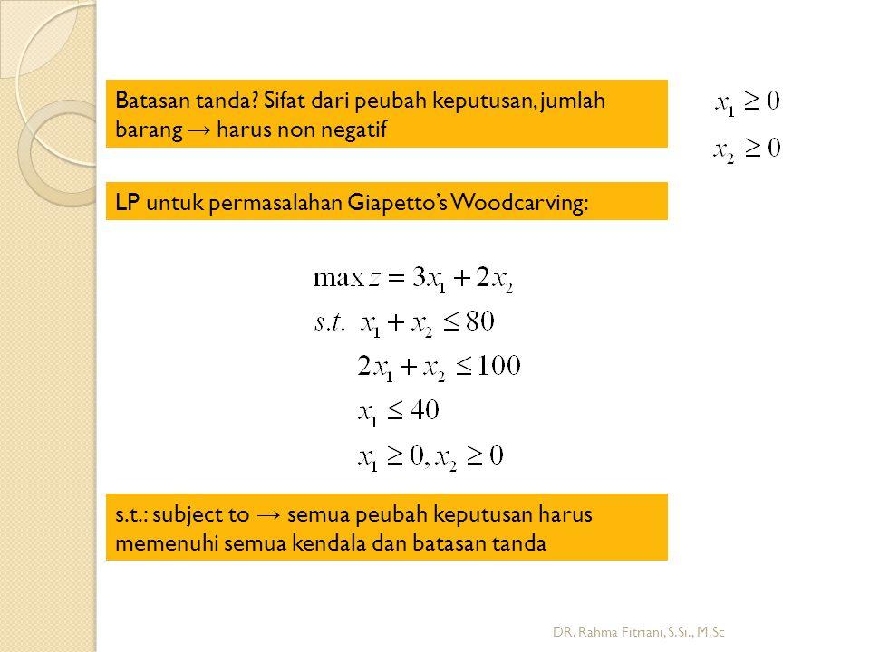 Feasibel Region and Optimal Solution DR.