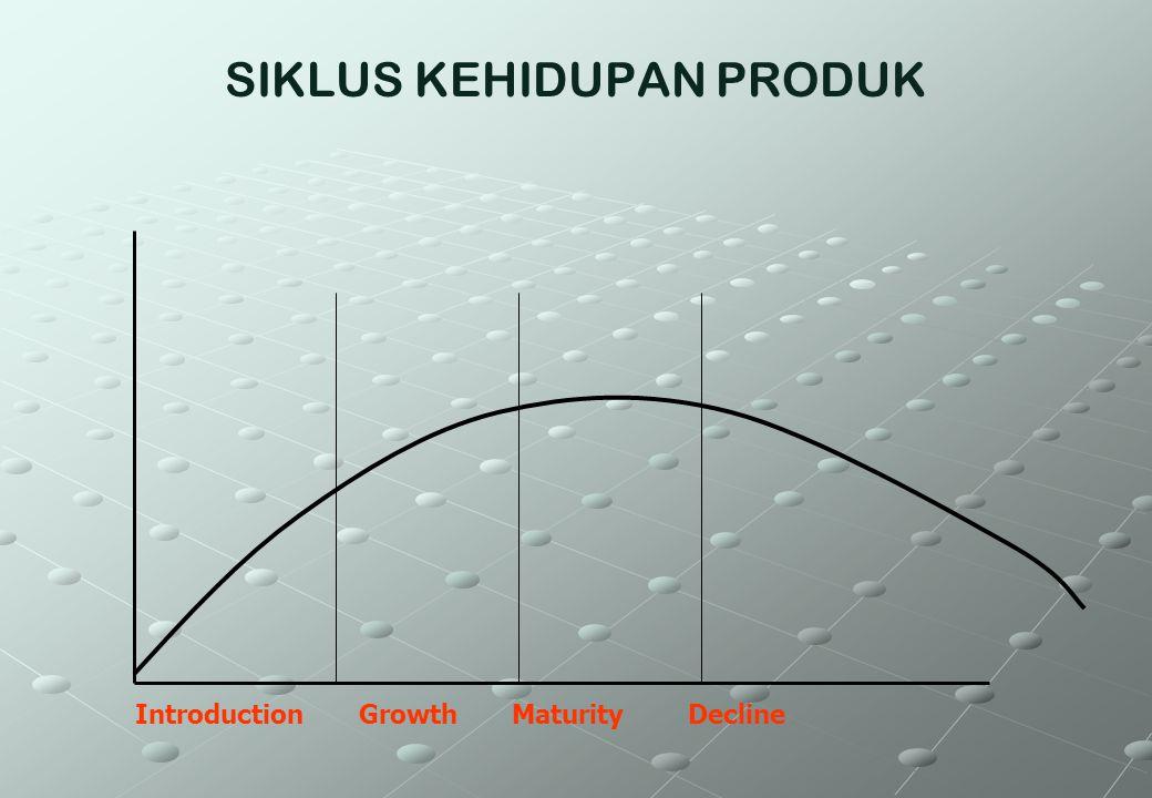 Pengembangan Produk Manfaat desain rekayasa nilai dan keandalan produk :  Penurunan kerumitan produk  Standarisasi tambahan atas produk  Peningkata