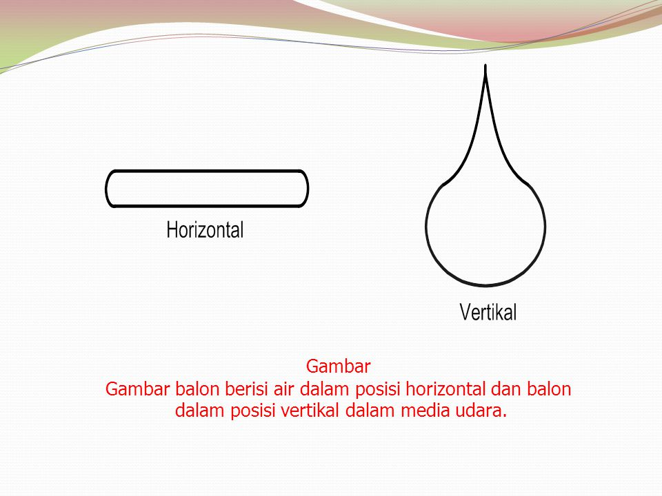 Gambar Gambar balon berisi air dalam posisi horizontal dan balon dalam posisi vertikal dalam media udara.