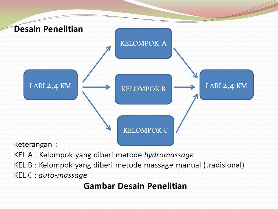 Desain Penelitian Keterangan : KEL A : Kelompok yang diberi metode hydromassage KEL B : Kelompok yang diberi metode massage manual (tradisional) KEL C